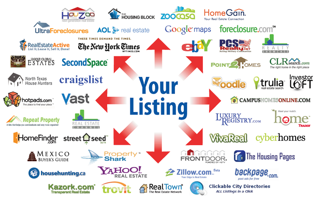 Your real estate listing will appear on hundreds of websites